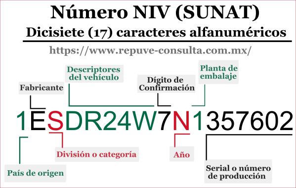 Resultado de imagen de niv